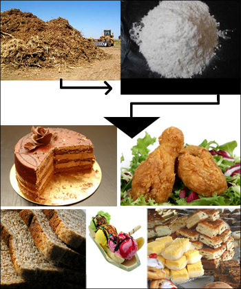 cellulose-in-foods-sweets